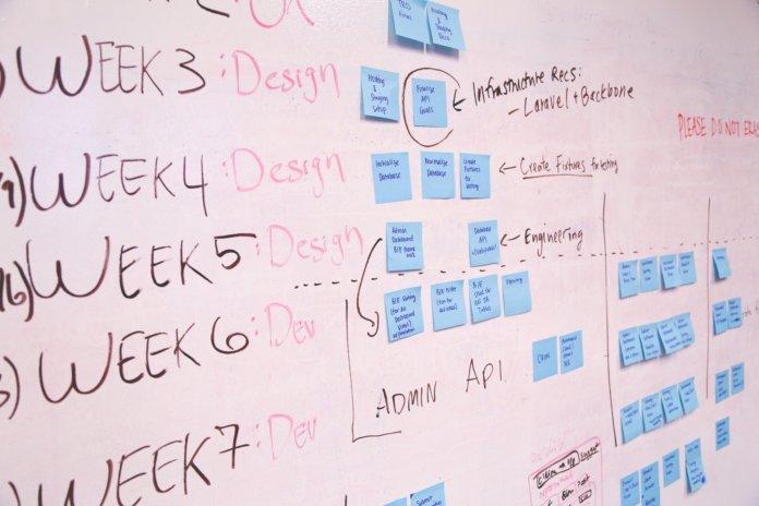 Startup-Leitfaden So wird dein Unternehmen groß
