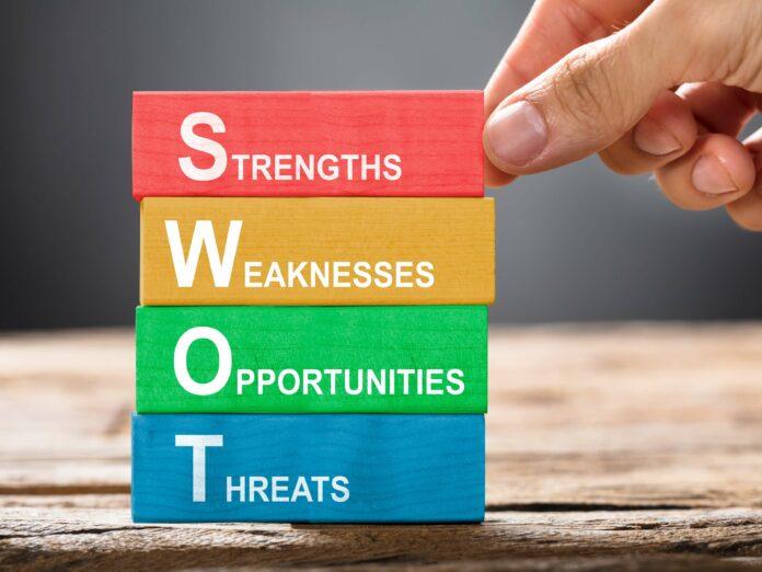 SWOT-Analyse: Definition, Erstellung und Vorlage