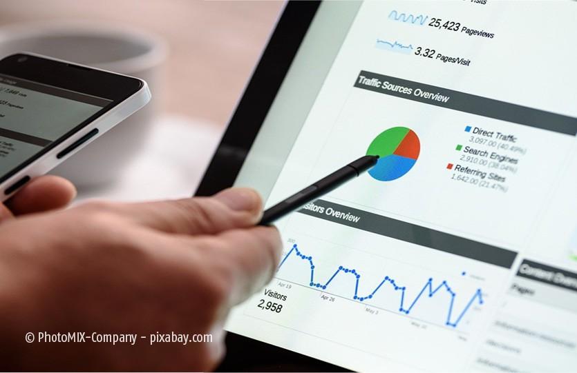 Miss die Performance deines Blogs (+ wichtiger KPIs)