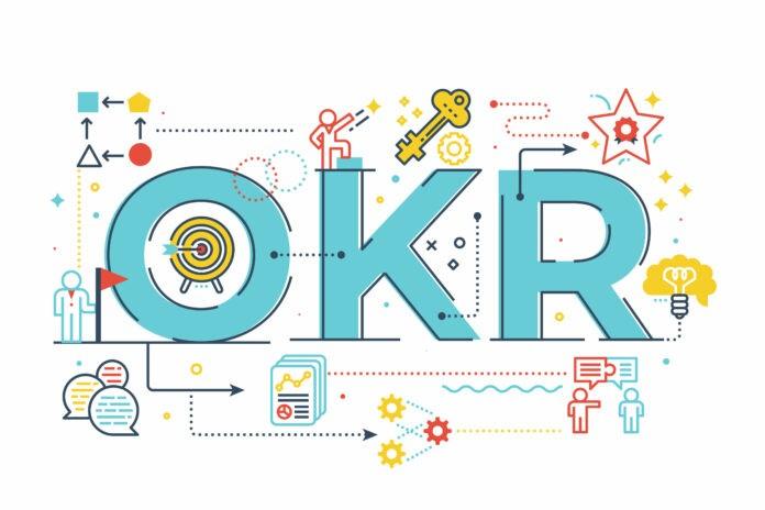 OKR-Methode: Definition, Beispiele und Video (Teil I)