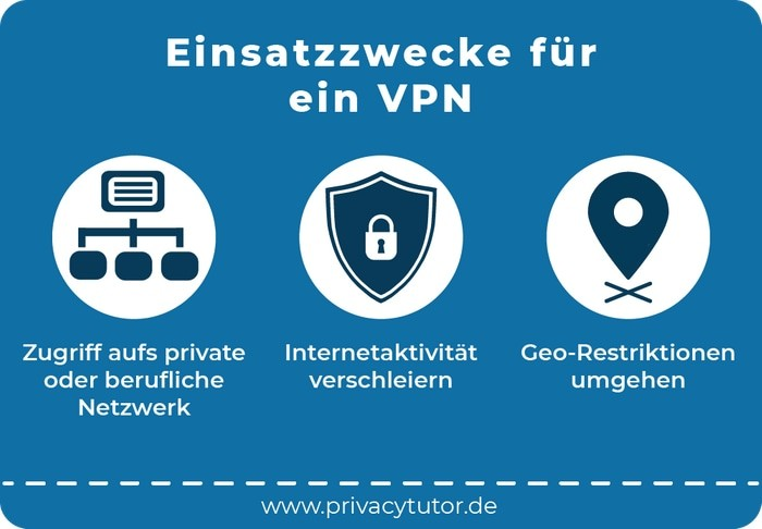 Mehr Sicherheit und eine verbesserte Kommunikation