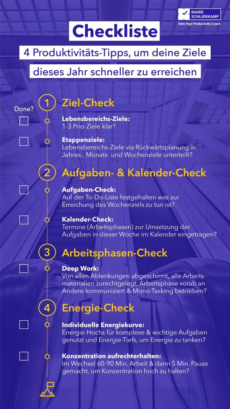 Checkliste: 4 Produktivitäts-Tipps