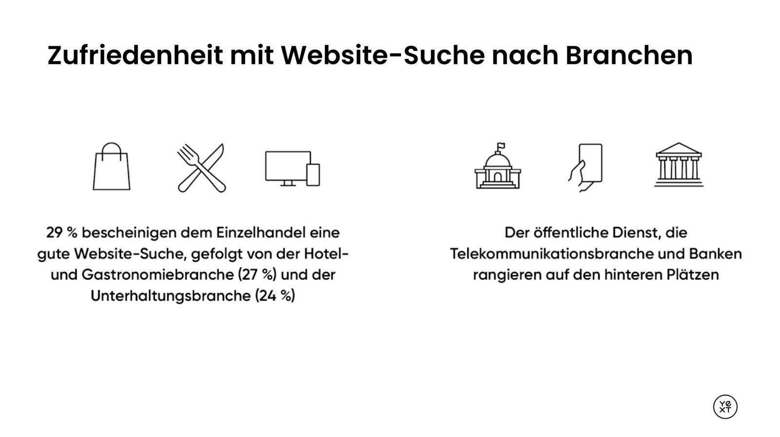 Suchfunktion: Veraltete Website-Suche enttäuscht Kunden [Studie]