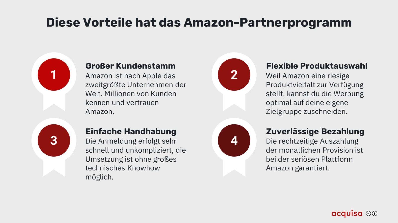 Geld verdienen mit dem Amazon-Partnerprogramm: Eine Anleitung für Anfänger