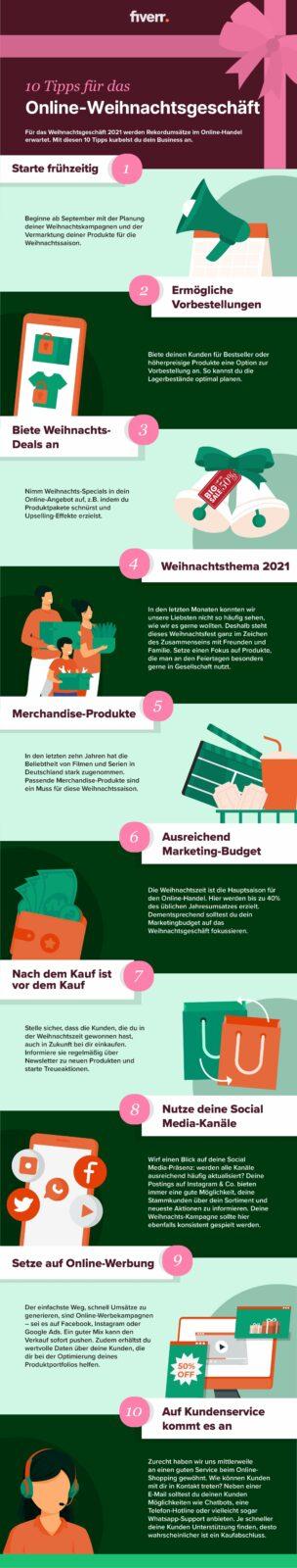 Infografik Weihnachtsgeschäft vorbereiten: 10 Tipps für deinen Online-Shop